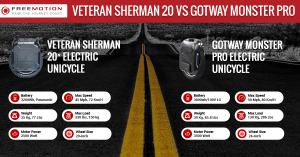 VETERAN SHERMAN 20 VS GOTWAY MONSTER PRO